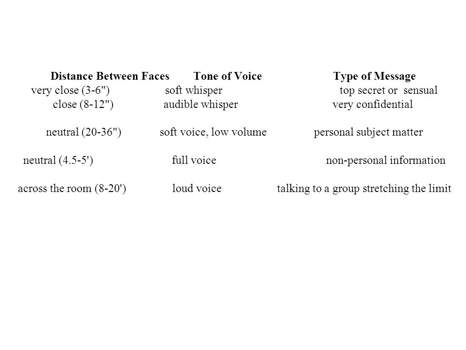 Distance Between Faces Tone of Voice Type of Message very close (3-6