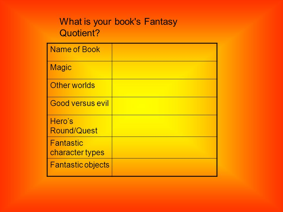 Name of Book Magic Other worlds Good versus evil Hero's Round/Quest Fantastic character types Fantastic objects What is your book s Fantasy Quotient
