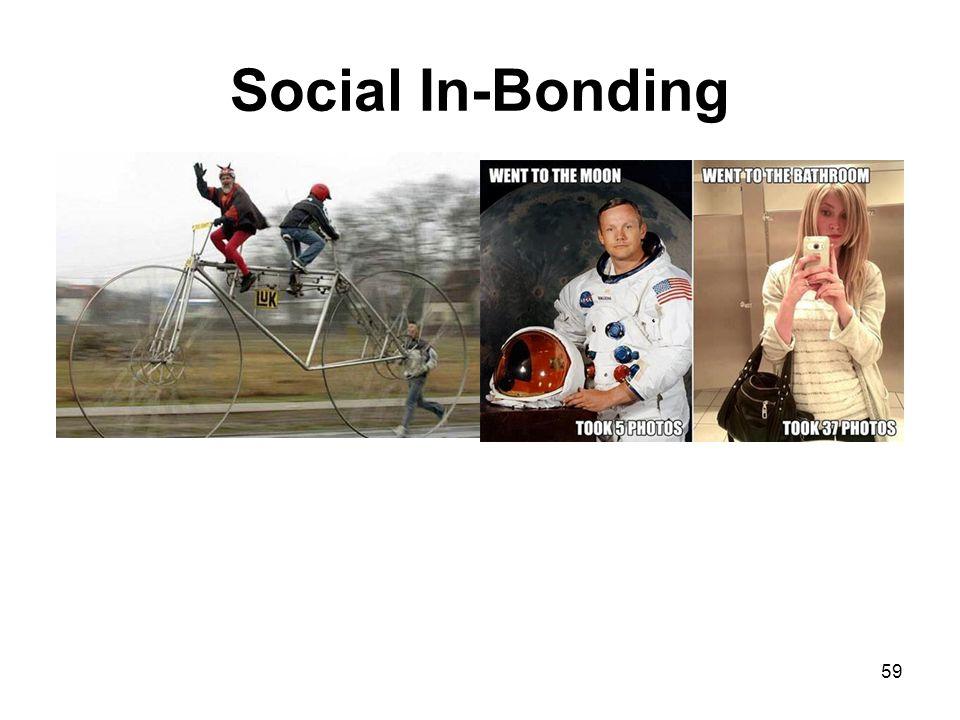 Social In-Bonding 59