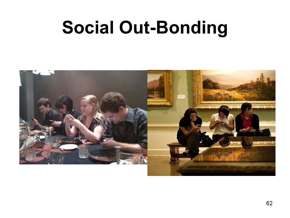 Social Out-Bonding 62