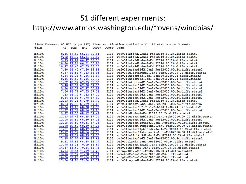 51 different experiments: http://www.atmos.washington.edu/~ovens/windbias/