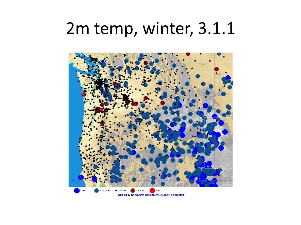 2m temp, winter, 3.1.1