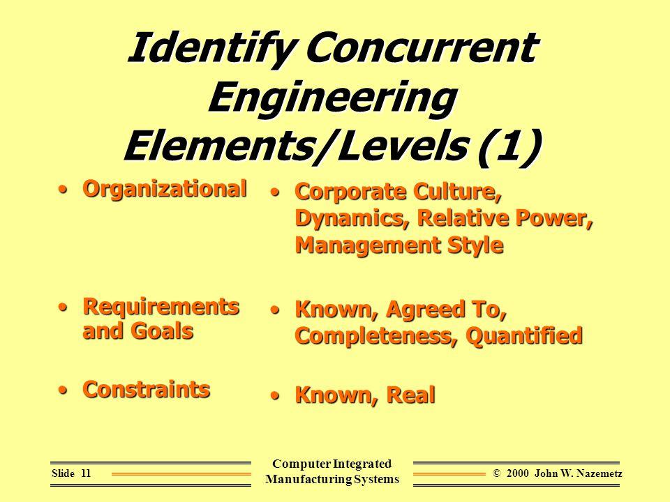 © 2000 John W. NazemetzSlide 11 Computer Integrated Manufacturing Systems Identify Concurrent Engineering Elements/Levels (1) OrganizationalOrganizati