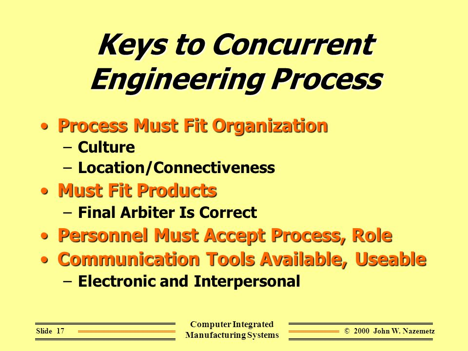 © 2000 John W. NazemetzSlide 17 Computer Integrated Manufacturing Systems Keys to Concurrent Engineering Process Process Must Fit OrganizationProcess