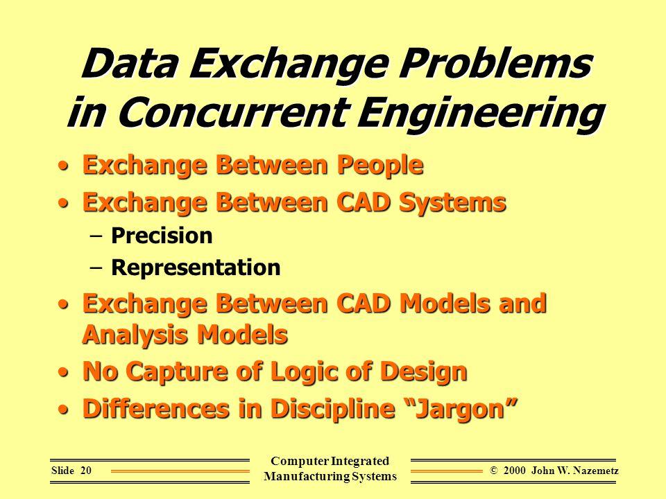 © 2000 John W. NazemetzSlide 20 Computer Integrated Manufacturing Systems Data Exchange Problems in Concurrent Engineering Exchange Between PeopleExch