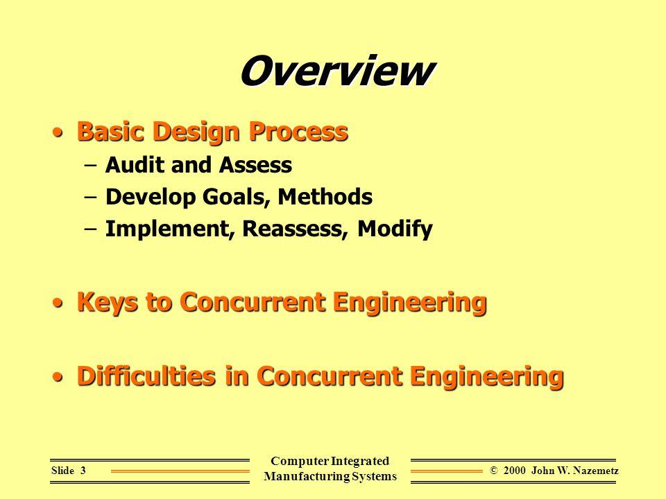 © 2000 John W. NazemetzSlide 3 Computer Integrated Manufacturing Systems Overview Basic Design ProcessBasic Design Process –Audit and Assess –Develop