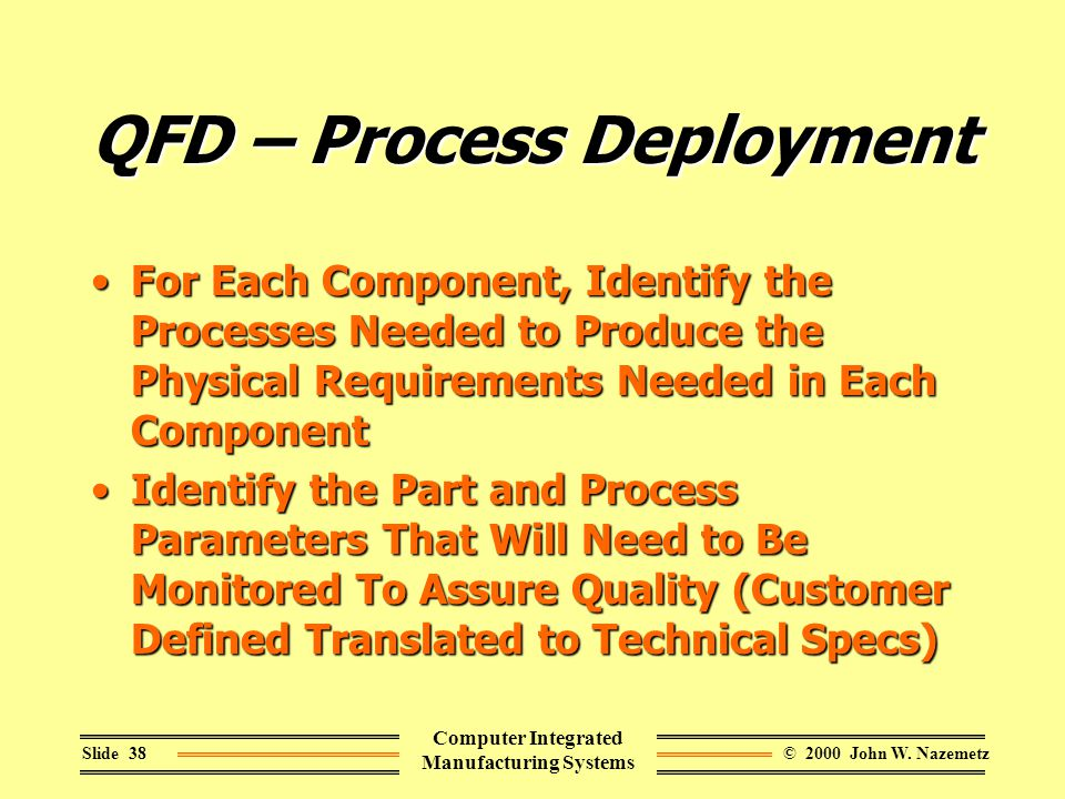 © 2000 John W. NazemetzSlide 38 Computer Integrated Manufacturing Systems QFD – Process Deployment For Each Component, Identify the Processes Needed t