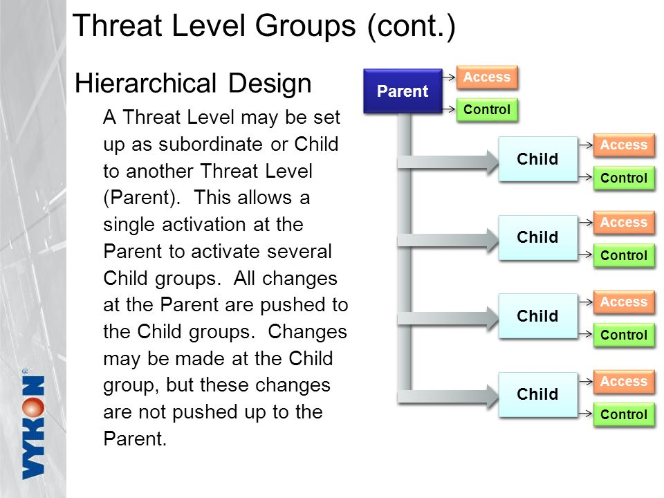 Threat Level Groups (cont.) Hierarchical Design A Threat Level may be set up as subordinate or Child to another Threat Level (Parent).
