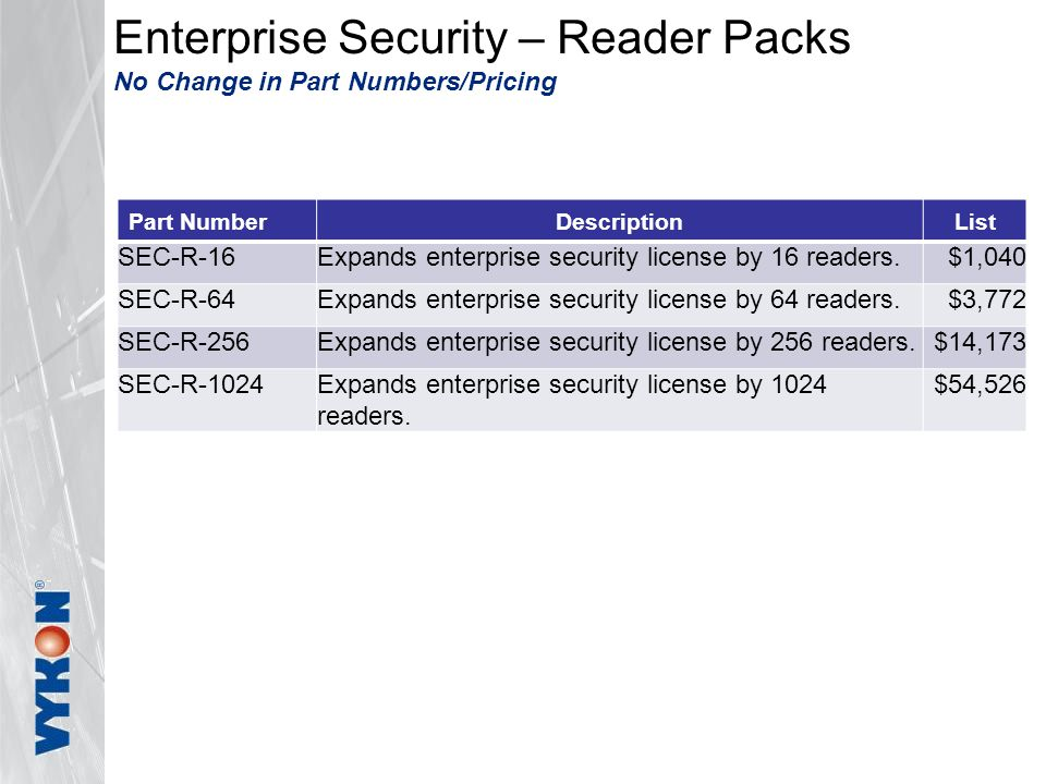 Enterprise Security – Reader Packs No Change in Part Numbers/Pricing Part NumberDescriptionList SEC-R-16Expands enterprise security license by 16 readers.$1,040 SEC-R-64Expands enterprise security license by 64 readers.$3,772 SEC-R-256Expands enterprise security license by 256 readers.$14,173 SEC-R-1024Expands enterprise security license by 1024 readers.