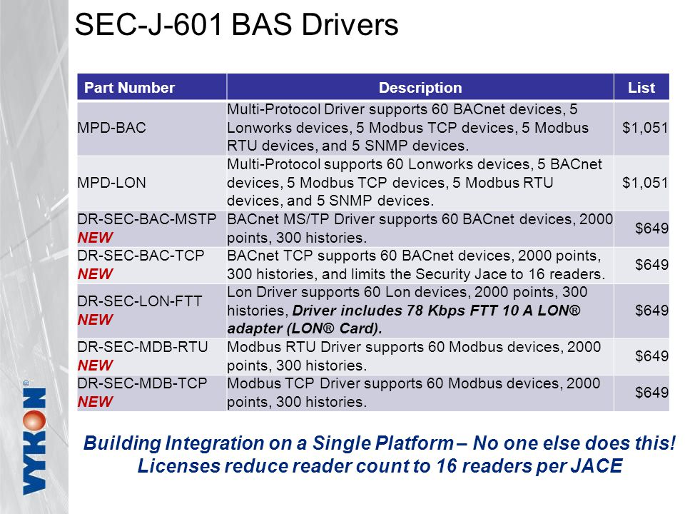 SEC-J-601 BAS Drivers Part NumberDescriptionList MPD-BAC Multi-Protocol Driver supports 60 BACnet devices, 5 Lonworks devices, 5 Modbus TCP devices, 5 Modbus RTU devices, and 5 SNMP devices.