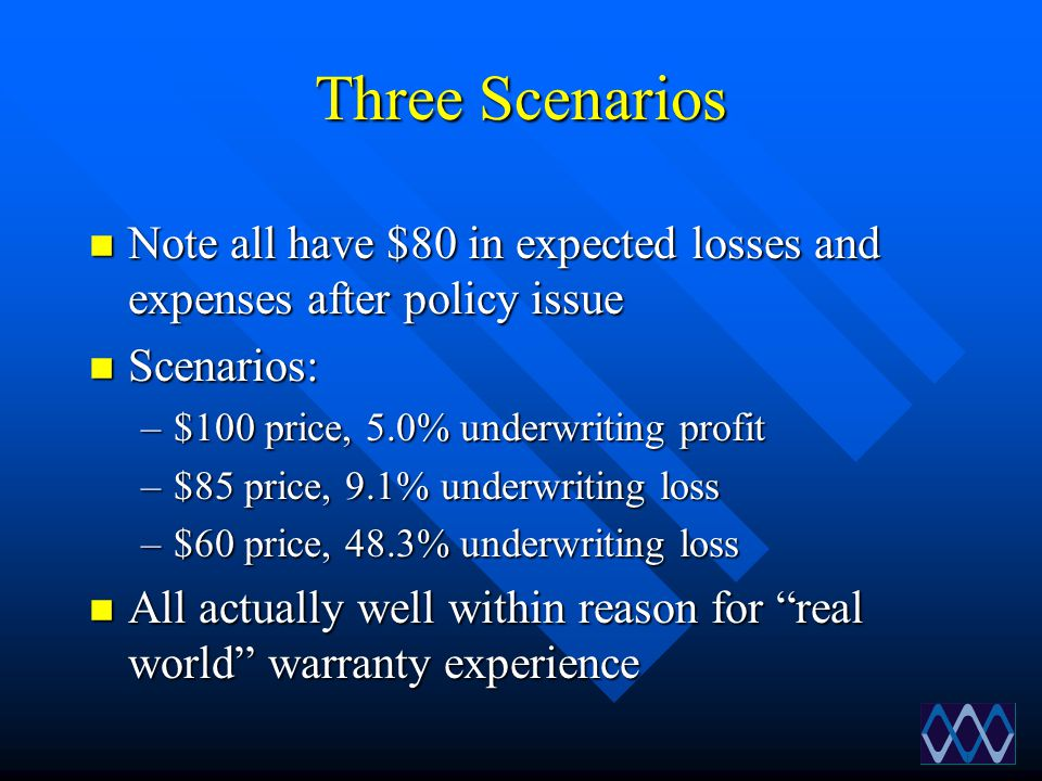 Three Scenarios n Note all have $80 in expected losses and expenses after policy issue n Scenarios: –$100 price, 5.0% underwriting profit –$85 price,