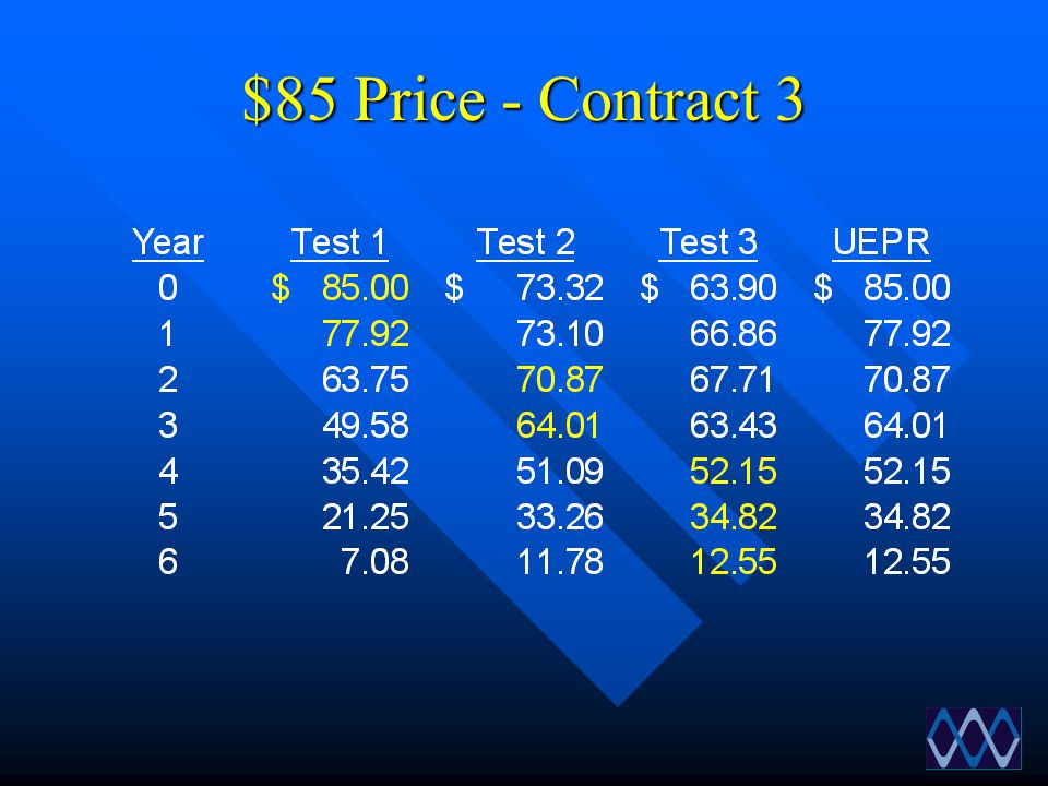 $85 Price - Contract 3