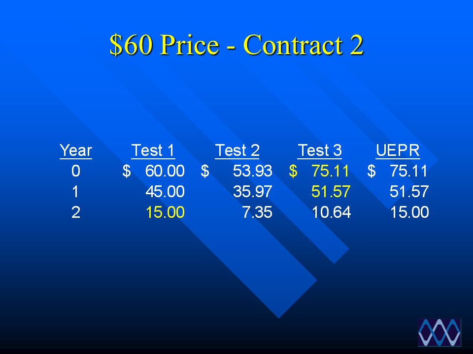 $60 Price - Contract 2