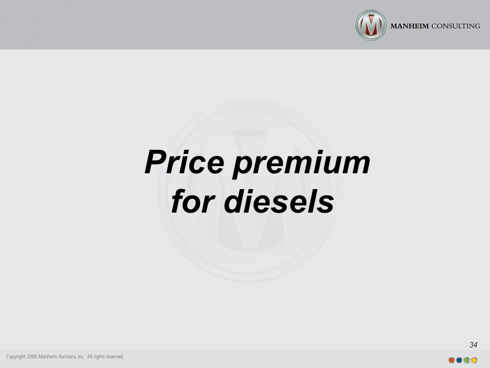 34 Price premium for diesels