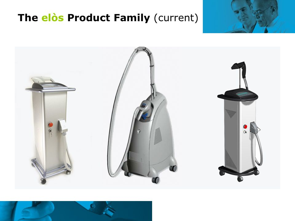 The elòs Product Family (current)