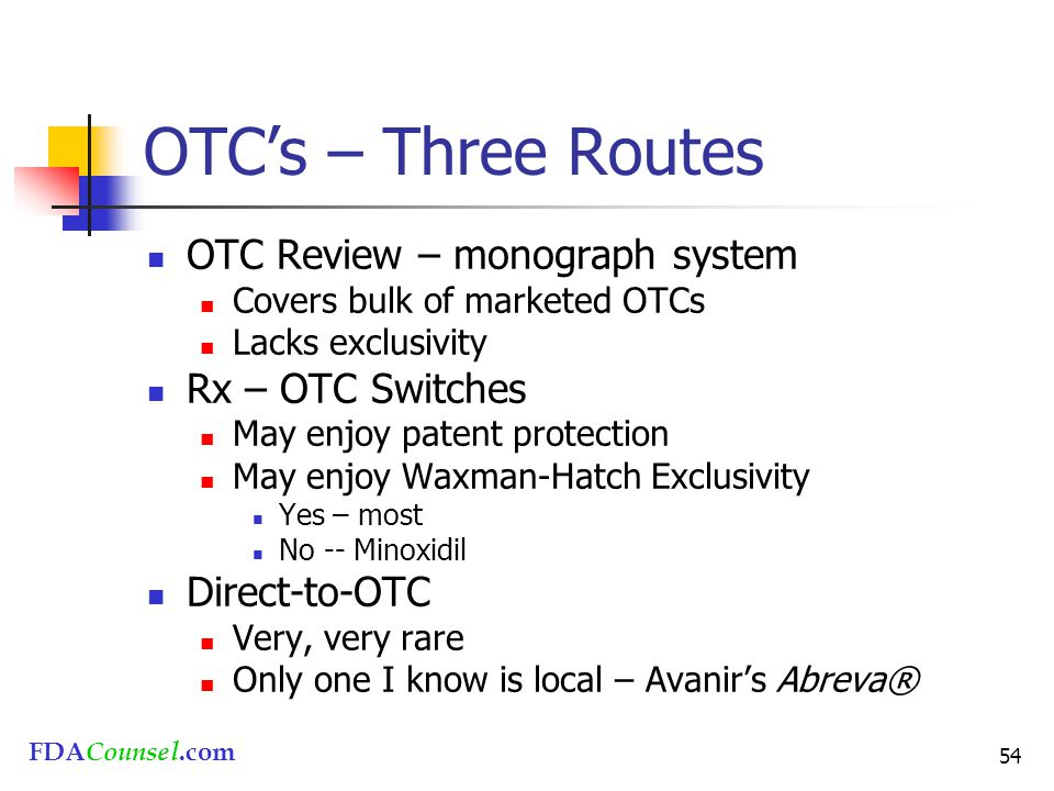 FDACounsel.com 54 OTC's – Three Routes OTC Review – monograph system Covers bulk of marketed OTCs Lacks exclusivity Rx – OTC Switches May enjoy patent protection May enjoy Waxman-Hatch Exclusivity Yes – most No -- Minoxidil Direct-to-OTC Very, very rare Only one I know is local – Avanir's Abreva®