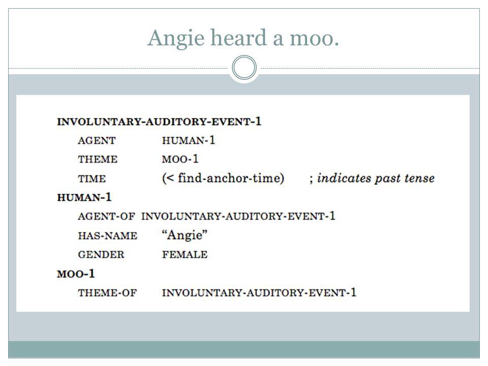 Angie heard a moo.