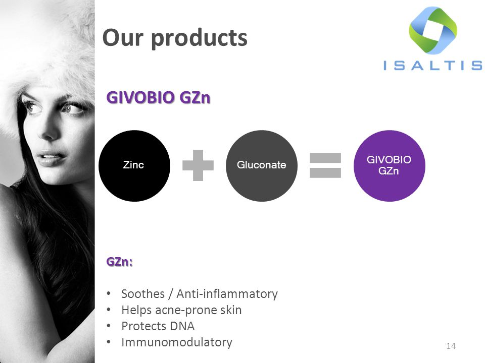 14 Our products GIVOBIO GZn GZn: Soothes / Anti-inflammatory Helps acne-prone skin Protects DNA Immunomodulatory ZincGluconate GIVOBIO GZn