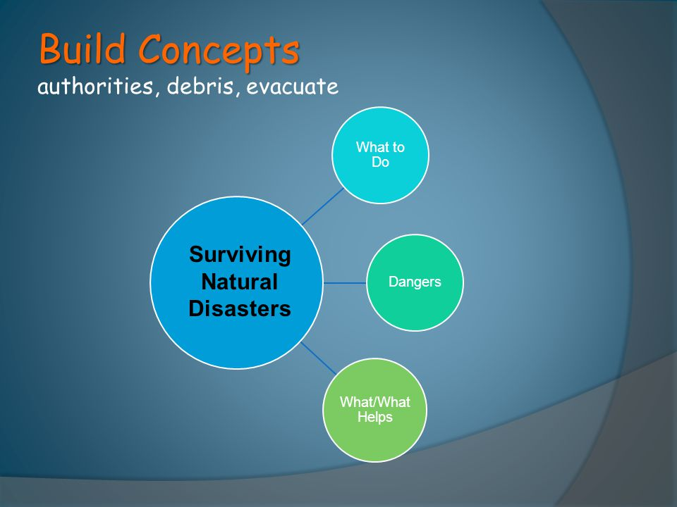 Build Concepts Build Concepts authorities, debris, evacuate What to Do Dangers What/What Helps Surviving Natural Disasters