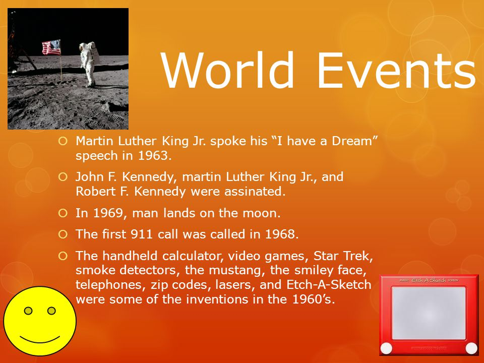 World Events  Martin Luther King Jr. spoke his I have a Dream speech in 1963.
