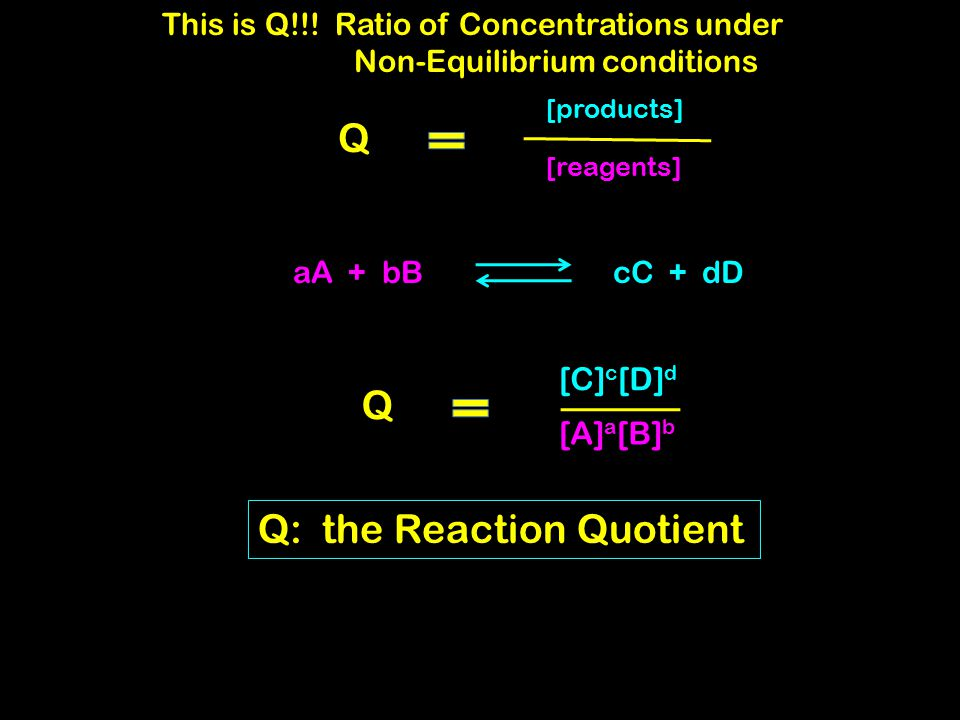 The reaction quotient Q can be determined for any set of concentrations Possible outcomes [A] a [B] b 1.