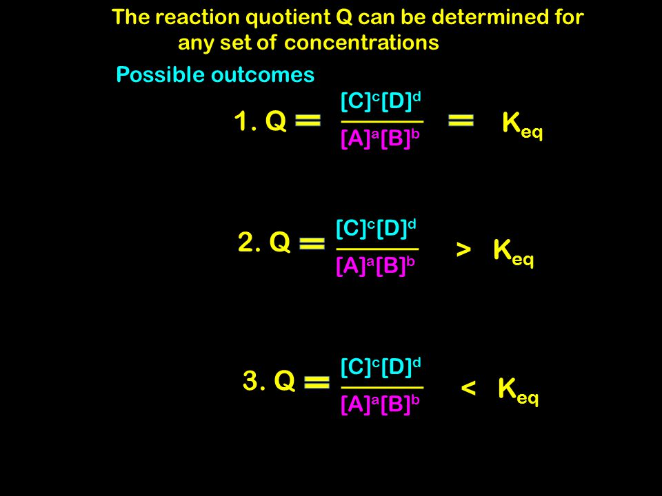 Example problems to be used with reaction: [Cu(H 2 O) 6 ] 2+ + Cl-[CuCl(H 2 O) 5 ] + + H 2 O K eq = 0.28 A.