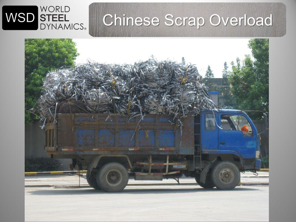 33 Chinese Scrap Overload