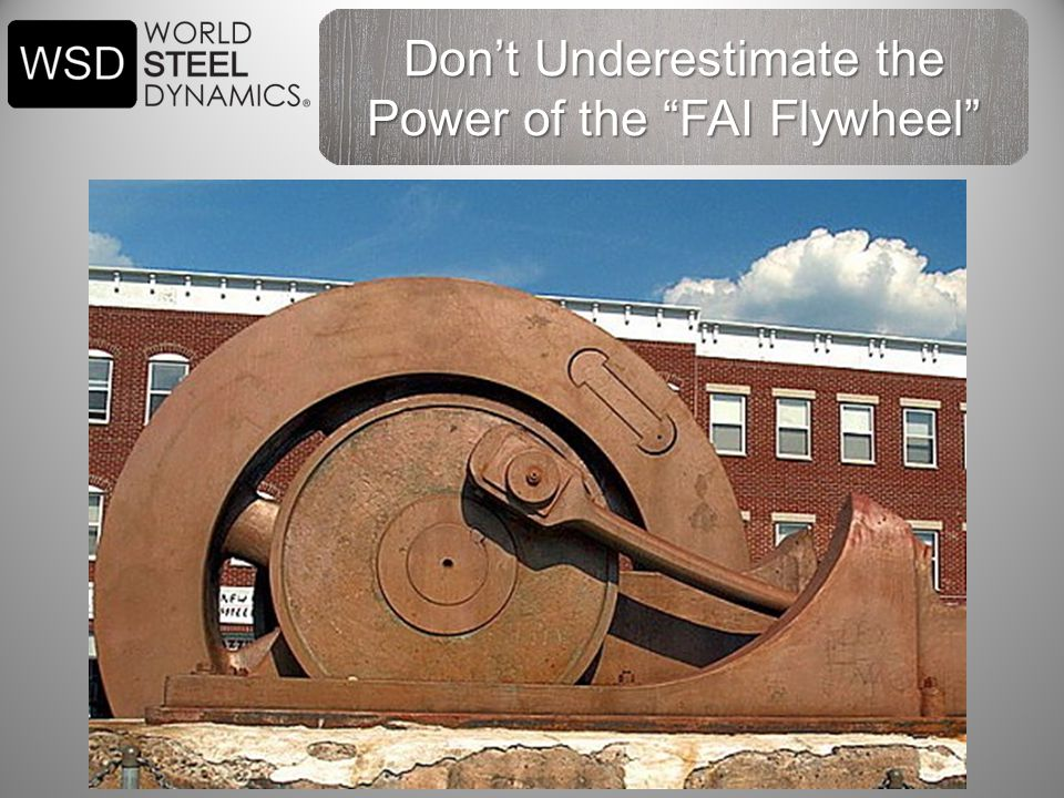 6 Don't Underestimate the Power of the FAI Flywheel
