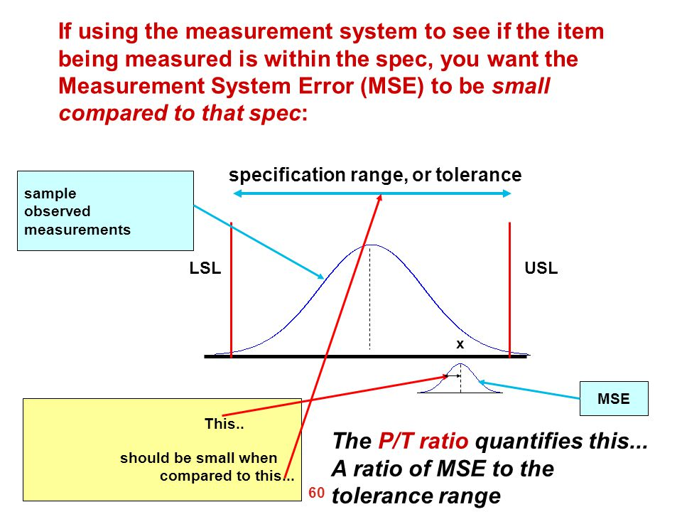 60 LSLUSL If using the measurement system to see if the item being measured is within the spec, you want the Measurement System Error (MSE) to be small compared to that spec: MSE specification range, or tolerance sample observed measurements This..