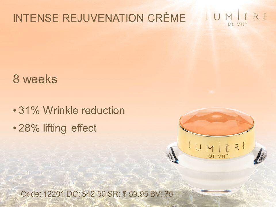 INTENSE REJUVENATION CRÈME 8 weeks 31% Wrinkle reduction 28% lifting effect Code: 12201 DC: $42.50 SR: $ 59.95 BV: 35
