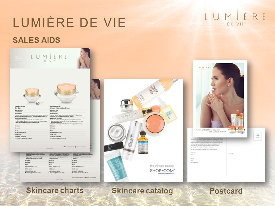 Skincare charts Postcard Skincare catalog LUMIÈRE DE VIE SALES AIDS
