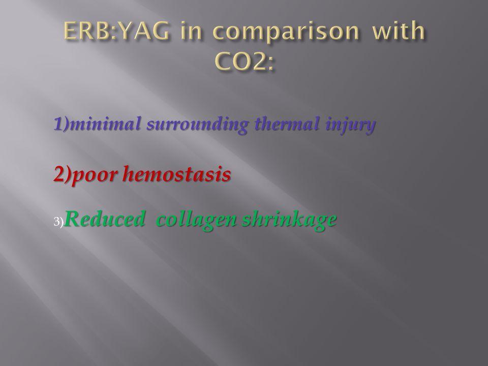 1)minimal surrounding thermal injury 2)poor hemostasis Reduced collagen shrinkage 3) Reduced collagen shrinkage