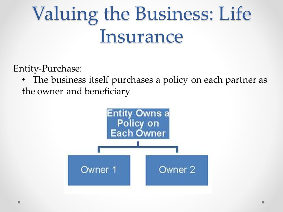 Valuing the Business: Life Insurance Entity-Purchase: The business itself purchases a policy on each partner as the owner and beneficiary