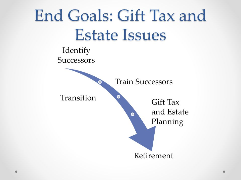 End Goals: Gift Tax and Estate Issues Identify Successors Train Successors Transition Gift Tax and Estate Planning Retirement