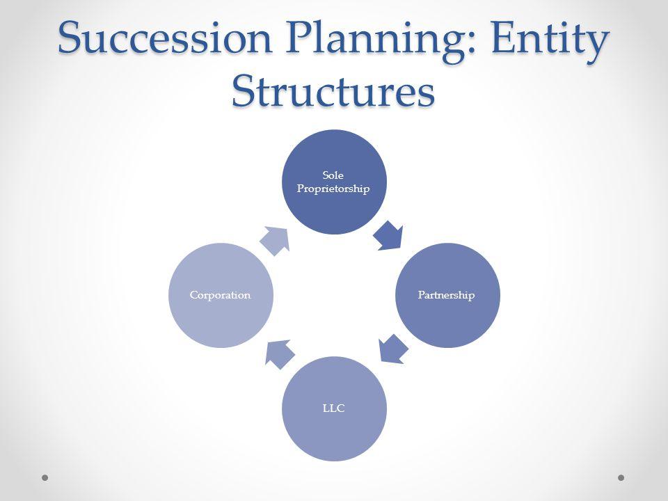 Succession Planning: Ownership v. Management