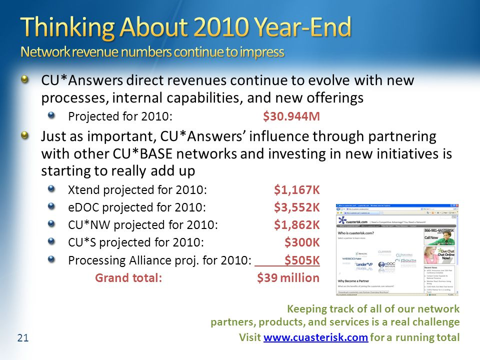 CU*Answers direct revenues continue to evolve with new processes, internal capabilities, and new offerings Projected for 2010: $30.944M Just as important, CU*Answers' influence through partnering with other CU*BASE networks and investing in new initiatives is starting to really add up Xtend projected for 2010: $1,167K eDOC projected for 2010: $3,552K CU*NW projected for 2010: $1,862K CU*S projected for 2010: $300K Processing Alliance proj.