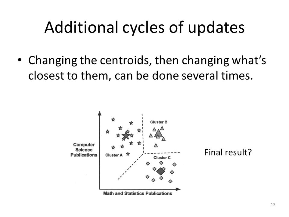 13 Additional cycles of updates Changing the centroids, then changing what's closest to them, can be done several times.