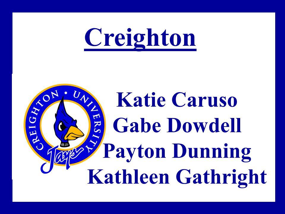 Creighton Katie Caruso Gabe Dowdell Payton Dunning Kathleen Gathright