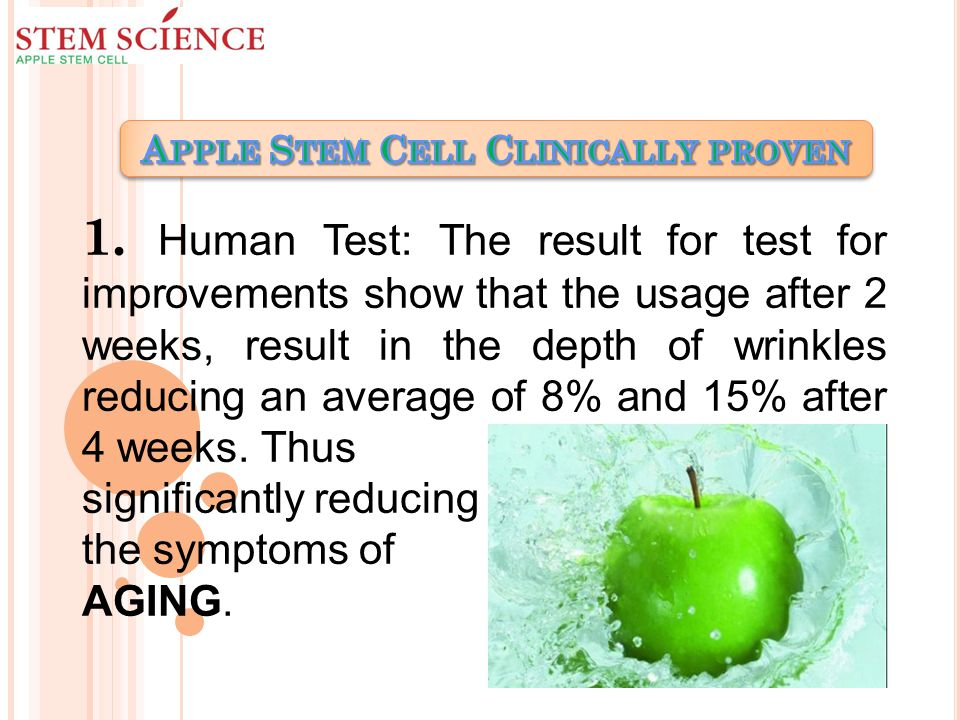 1. Human Test: The result for test for improvements show that the usage after 2 weeks, result in the depth of wrinkles reducing an average of 8% and 1