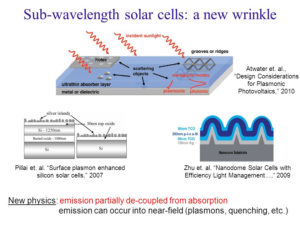 Sub-wavelength solar cells: a new wrinkle Atwater et.