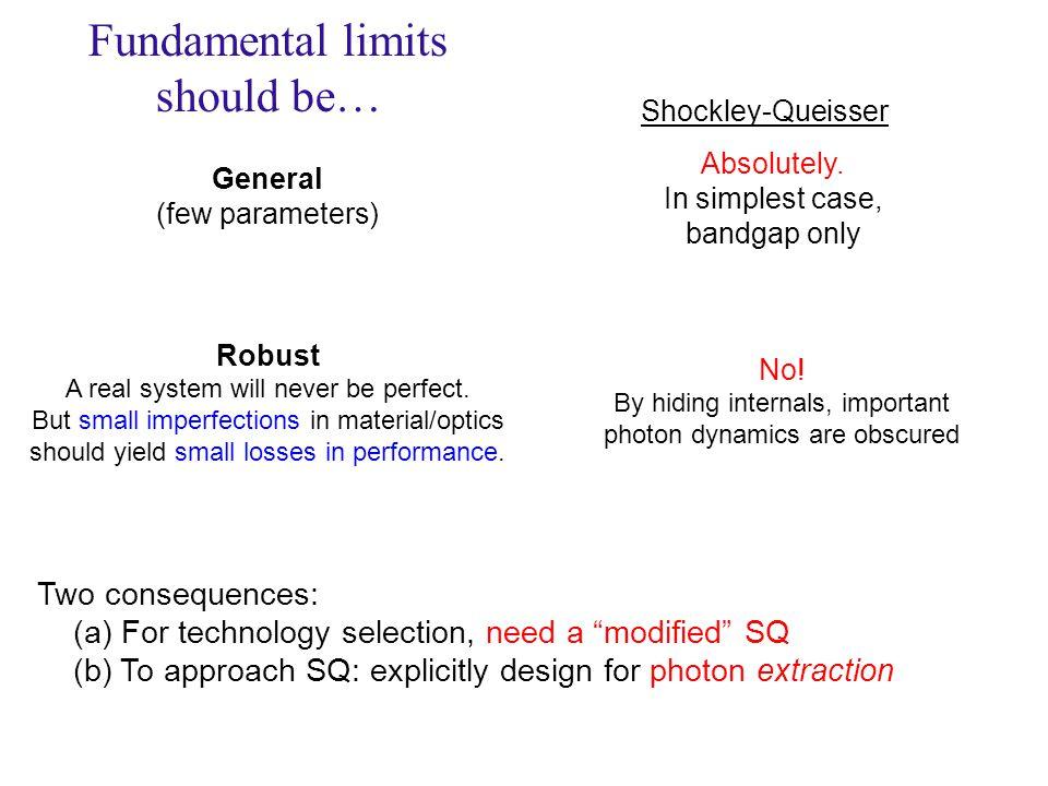 Slides/Codes/Relevant Papers: math.mit.edu/~odmiller/publicationsmath.mit.edu/~odmiller/publications