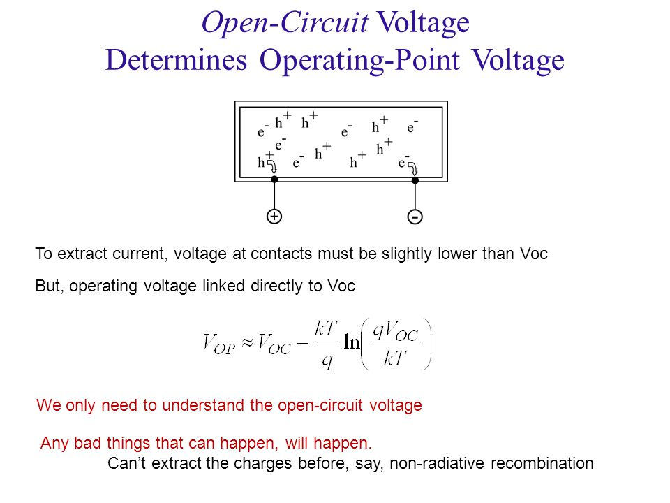 Photon Extraction  V OC Basic solar cell definition: absorbs sunlight Thermodynamics: absorber = emitter –Equilibrium: –Non-eq: detailed balance (Kirchhoff s Law) open-circuit, steady-state Emission (through front) is not a loss mechanism.