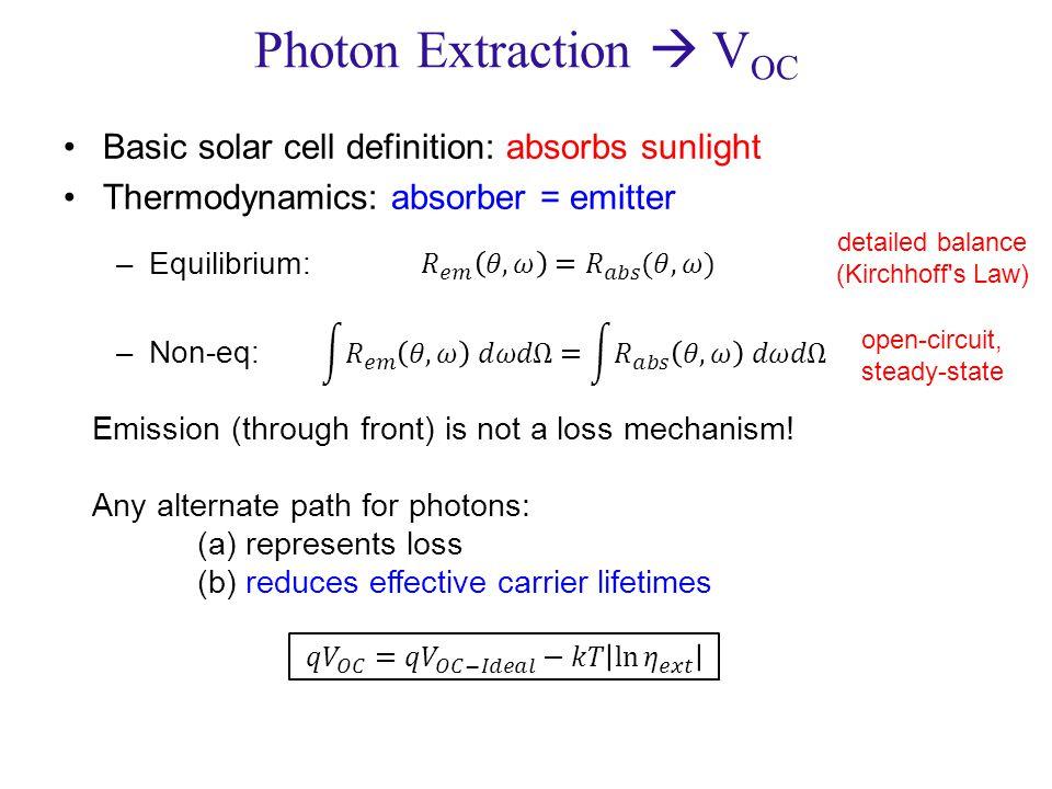 Large bandgap Small bandgap Eg1 Eg2 Multi-Junction Photon down-conversion Eg 0 2Eg 3Eg Photon up-conversion GaAs Single-Junction Application to many solar technologies