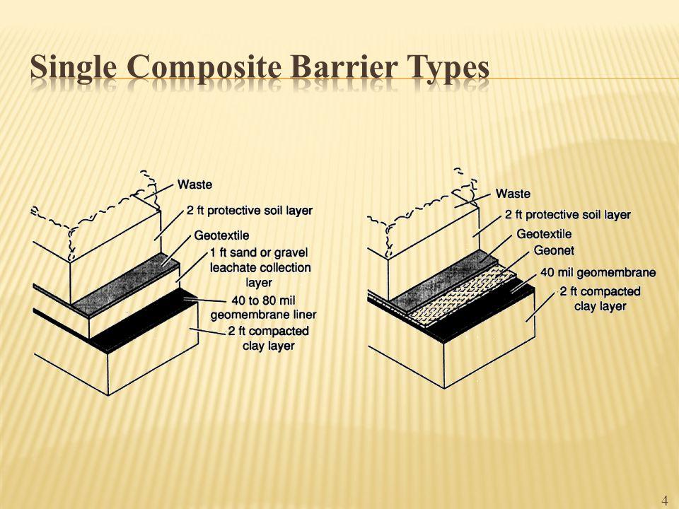 PolymerThicknessTransmission (mm)(mil)(g/m 2 /day) PVC0.28114.4 PVC0.52202.9 PVC0.76301.8 CSPE0.89350.44 HDPE0.80320.017 HDPE2.44960.006 65