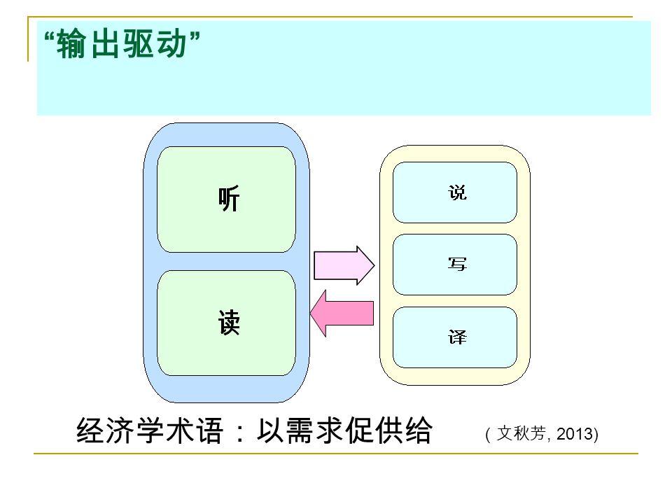 输出驱动 (文秋芳, 2013) 经济学术语:以需求促供给