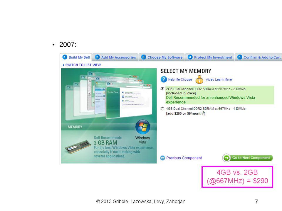 © 2013 Gribble, Lazowska, Levy, Zahorjan 7 2007: 4GB vs. 2GB (@667MHz) = $290