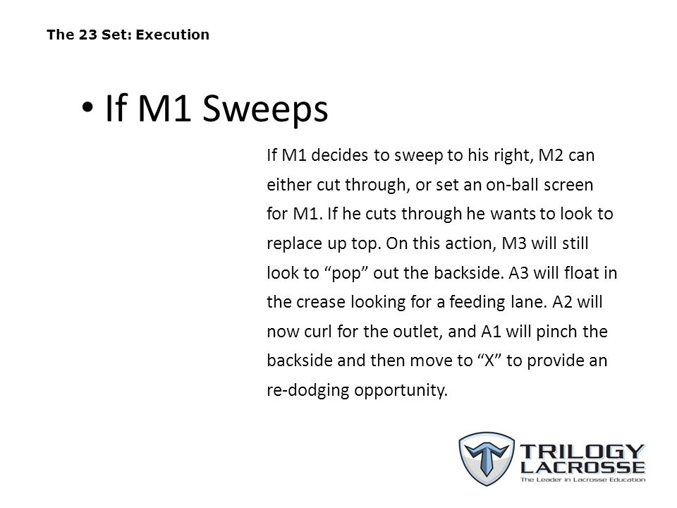 The 23 Set: Execution If M1 decides to sweep to his right, M2 can either cut through, or set an on-ball screen for M1. If he cuts through he wants to