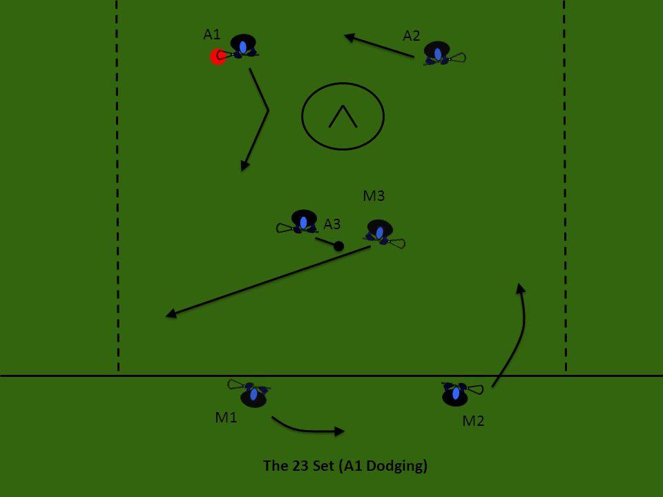 The 23 Set (A1 Dodging) A1 A2 M3 A3 M2 M1
