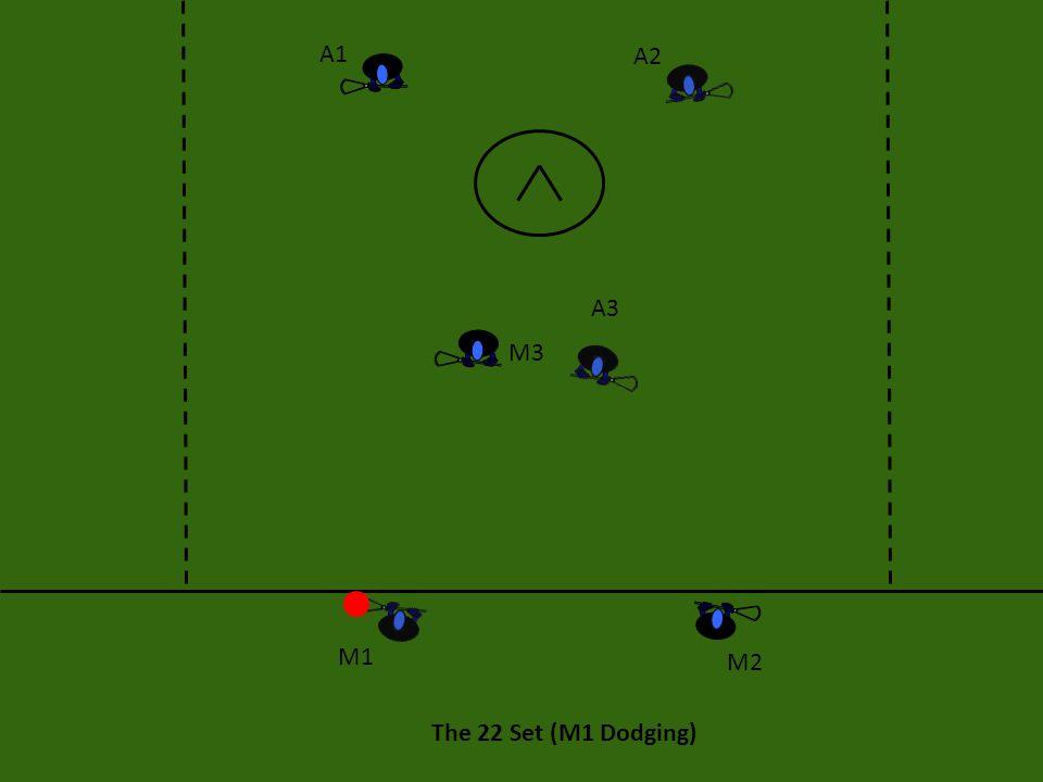 The 22 Set (M1 Dodging) A1 A2 A3 M3 M2 M1