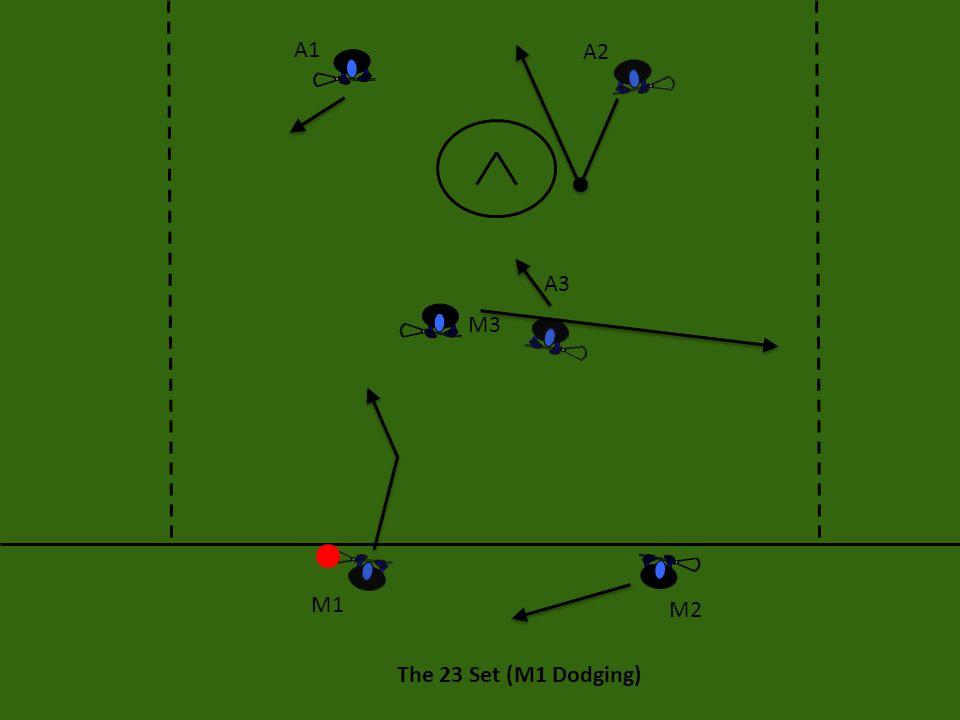 The 23 Set (M1 Dodging) A1 A2 A3 M3 M2 M1